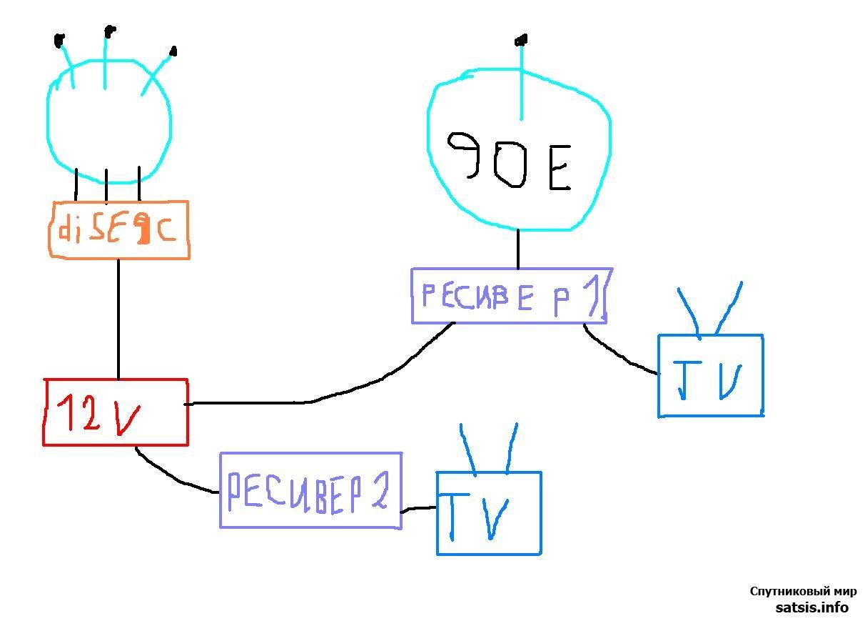 Схема спутникового ресивера openbox