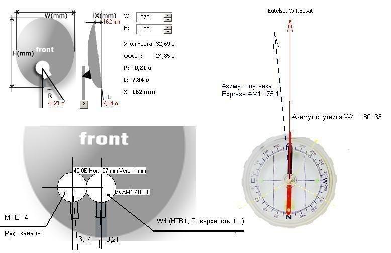 Спутниковая головка ямал полная техническая характеристика