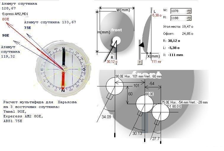 Крепление на кронштейнах настроить на частоту 111 инструкция