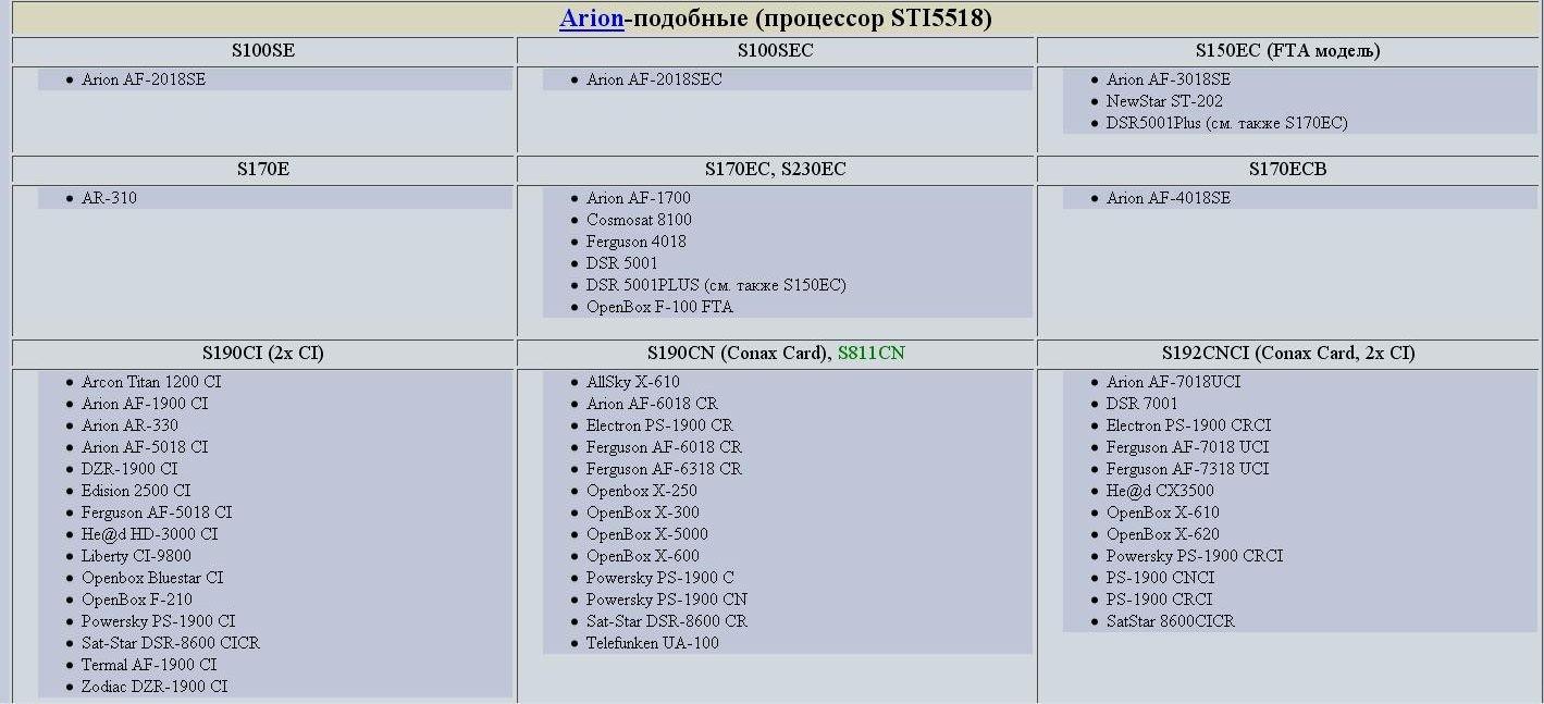 Спутниковые тюнера-аналоги и их клоны на базе процессоров STI