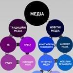 Главные медиа-события 2009 года