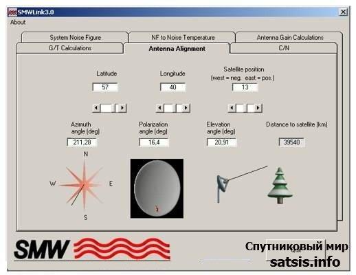 Satellite antenna alignment 2 77 0 инструкция