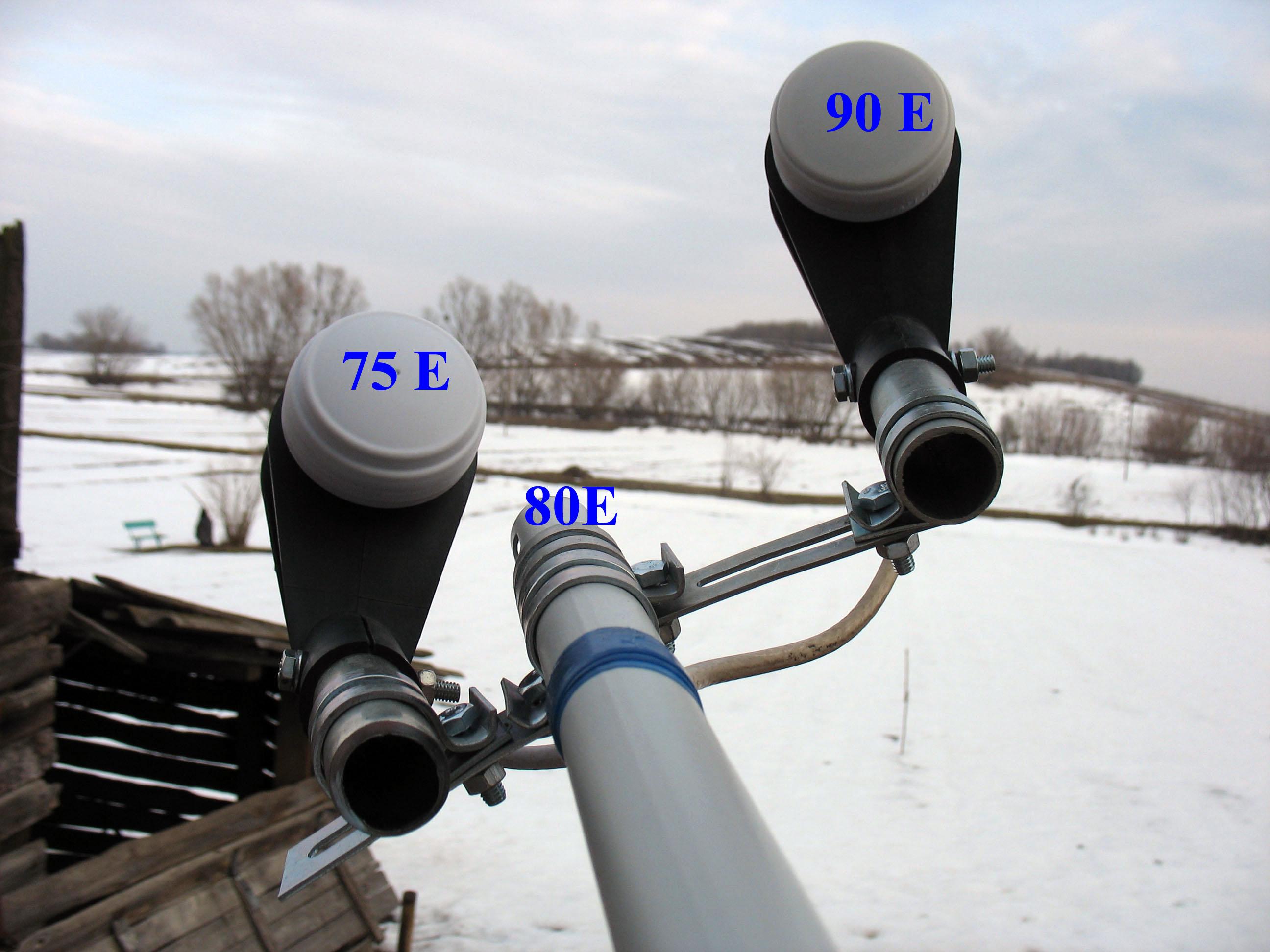схема подключения спутниковой антенны skymax hd