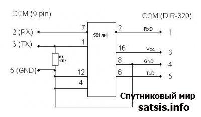Кардшаринг с использованием Роутеров Dlink DIR-320.