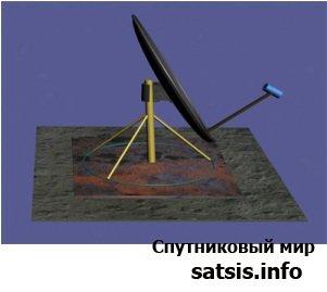 Как прикрепить спутниковую антену