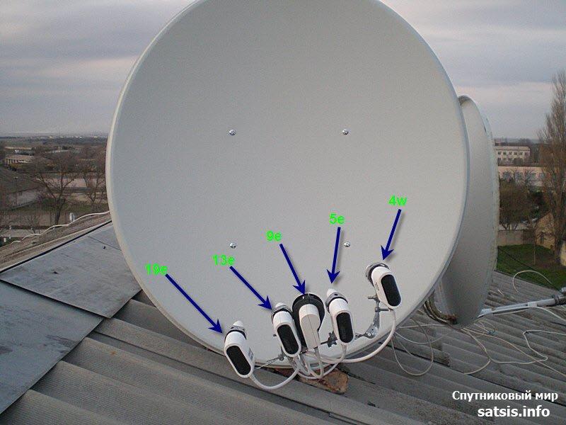 Картинка антенны спутника частота