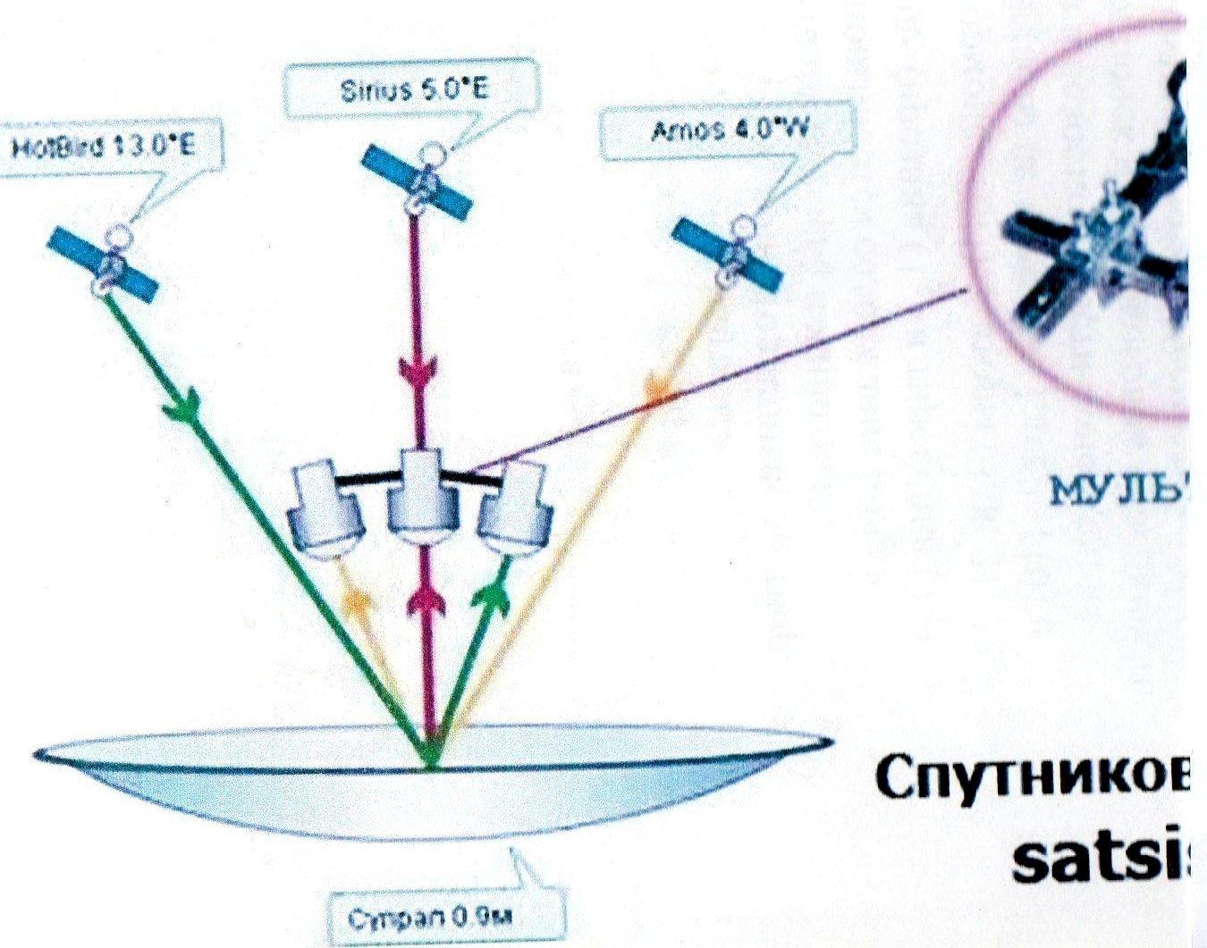 chastniy-plyazh-skritaya-kamera