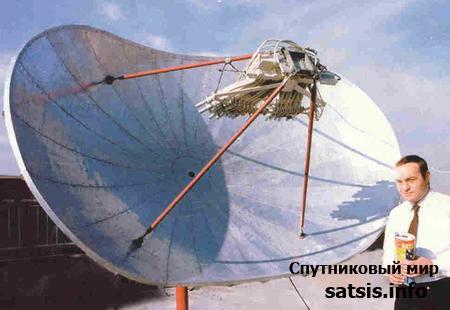 Как сделать спутник
