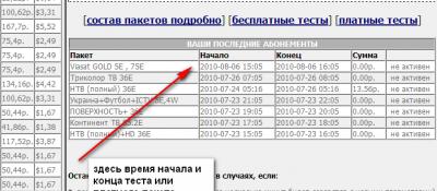 НАСТРОЙКА ШАРИНГА В РЕСИВЕРАХ ГЛОБО,ORTON 4100,STAR TRACK SR-55X