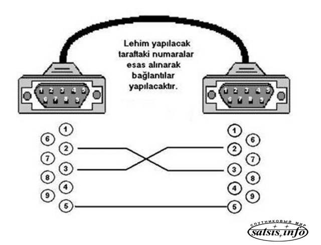 Схема распайки модемного кабеля