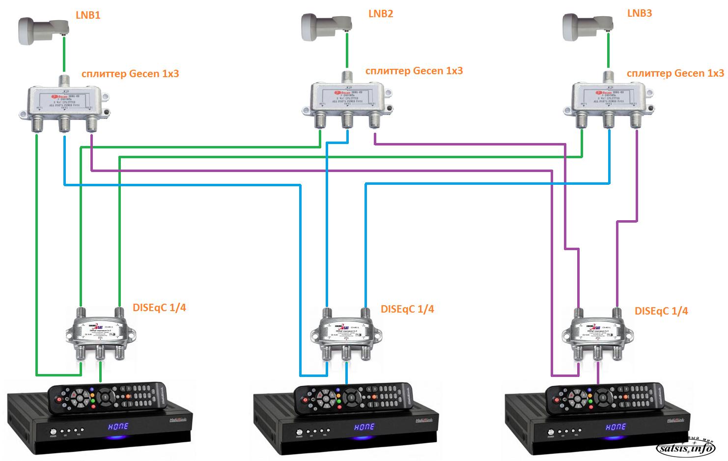 спутниковое телевидение триколор схема подключения