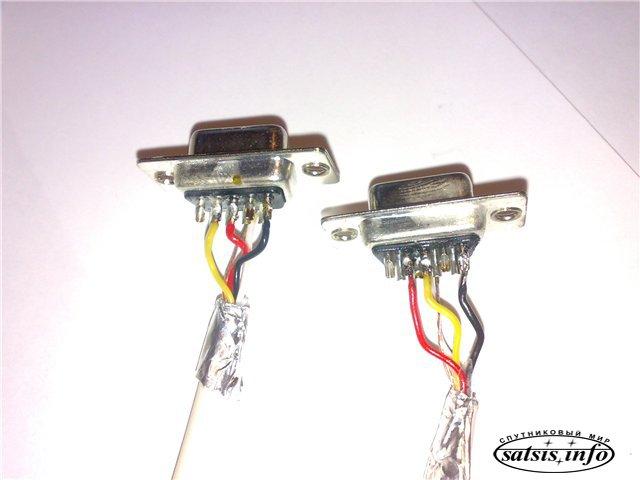 кабель для кардшаринга
