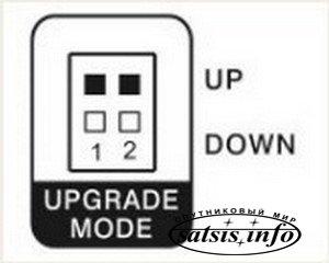 Прошивка Gi S6126 Multiroom