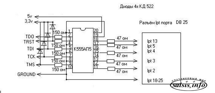 Allsky Х 610(Openbox Х