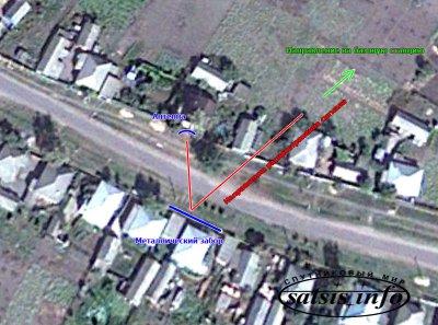 Усиление уровня сигнала GPRS интернета при помощи спутниковой антенны
