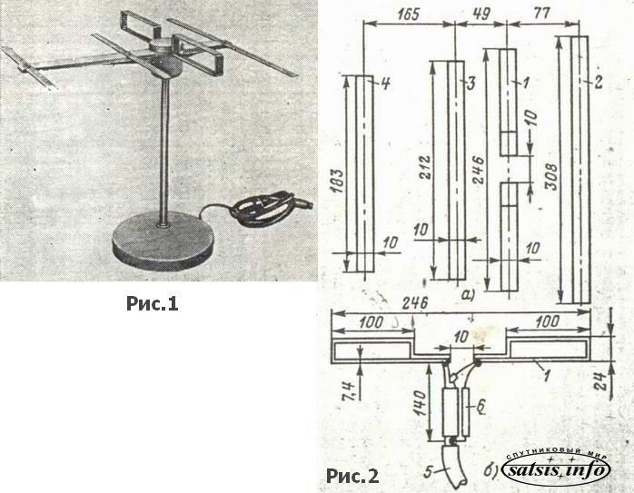 Геометрические размеры антенны