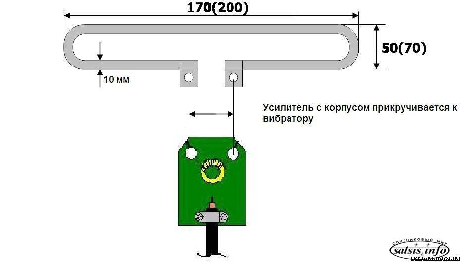 метровая часть антены,