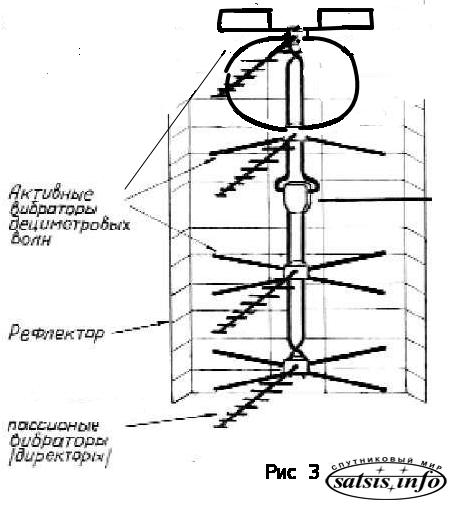 антенна состоит из