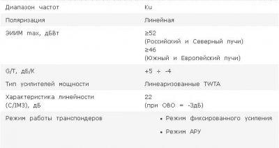 Спутник Ямал-402