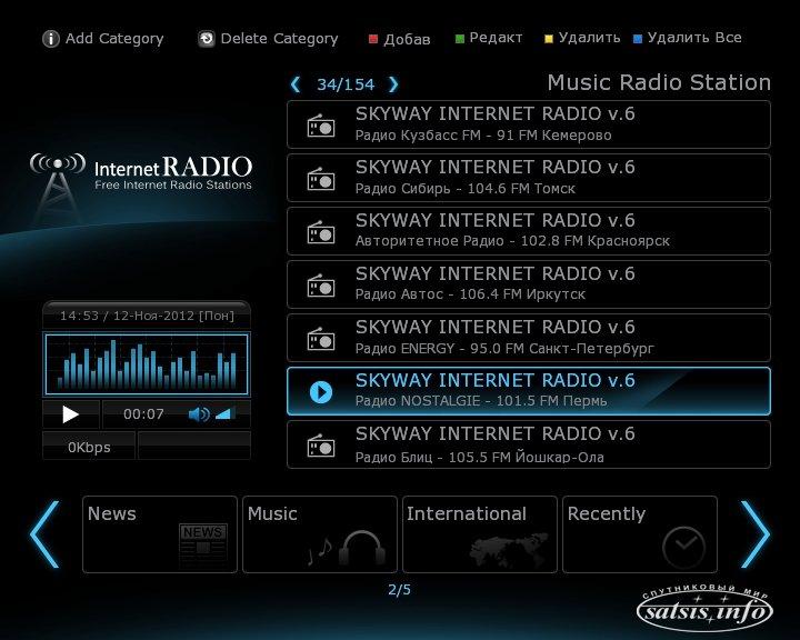 Список радиостанций Москвы FM УКВ ФМ Москва Радио