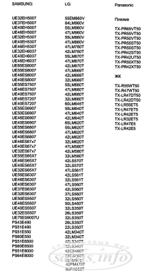 CАМ-модуль STRONG DVB-T2  Irdeto Cloaked CA