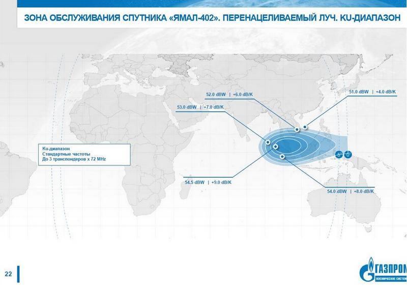 Демонстрация возможностей новых спутников «Ямал-300К» и «Ямал-402» на выставке-форуме CSTB-2013