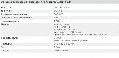 Acer P1163 - новый супер бюджетный проектор с универсальной 3D совместимостью