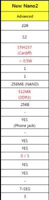 SKYWAY LIGHT 2 и SKYWAY NANO 3 с поддержкой CI+