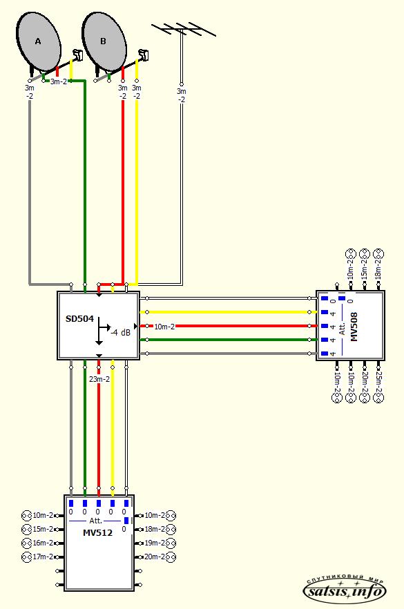 DVB-S > аналог