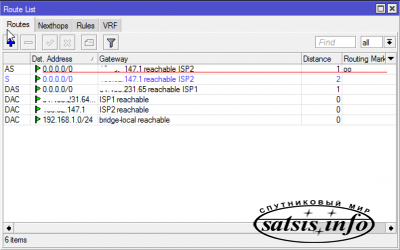 Доступ к локальным ресурсам Mikrotik через 2го провайдера ISP2