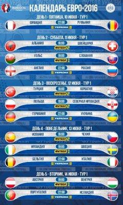 ЕВРО 2016 расписание и где смотреть