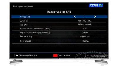 Инструкция по настройке спутниковых приемников Strong SRT 7600 Verimatrix
