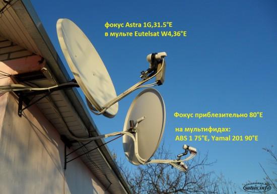 Две тарели на Astra 1G,31.5°Е, Eutelsat W4,36°E и на ABS 1 75°E, Yamal 201 90°E фото 1/3