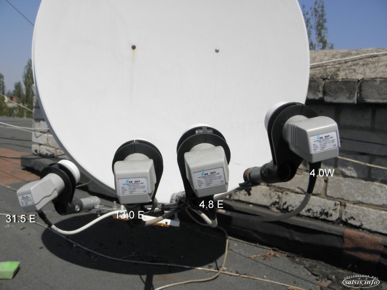 схема подключения двух ресиверов от одной антенны