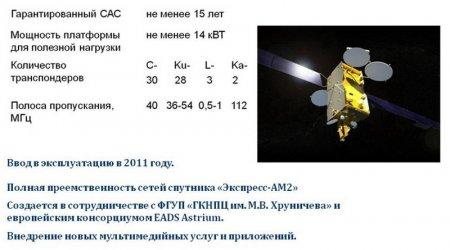 Программа развития спутниковой группировки ГПКС до 2015 года