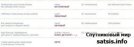 """Подробности о новой платформе """"Континент ТВ"""""""