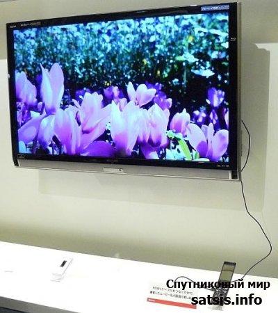 Мир HDTV