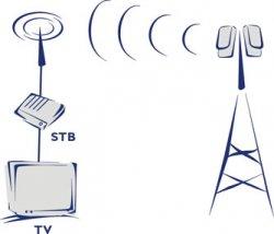 Нацсовет настойчиво напоминает о переходе украинского ТВ на цифровое вещание