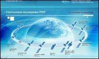 ФГУП «Космическая связь»: почему отказывают спутники?