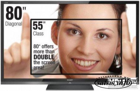 Что купить: телевизор или проектор?