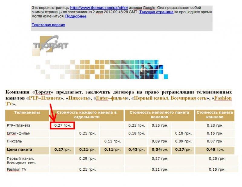 УПУ или новые скандалы на телевизионном рынке Украины