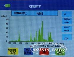 Обзор профессионального настроечного прибора Sat-Integral T-11 (Обсуждение новости на сайте)