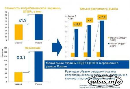Спутниковое телевидение в Украине: кодировать или не кодировать?