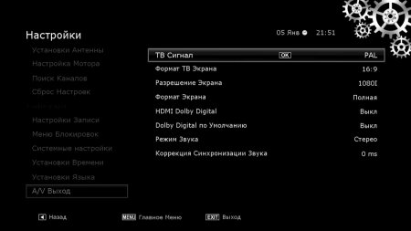 Обзор ресиверов Skyway Light 2 и Skyway Nano 3 CI+ - Смотрим завтра, покупая сегодня.