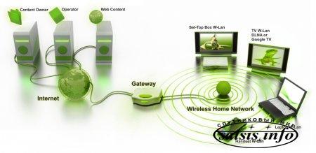 Фиксированный широкополосный доступ ускоряет проникновение платного ТВ в Латинской Америке