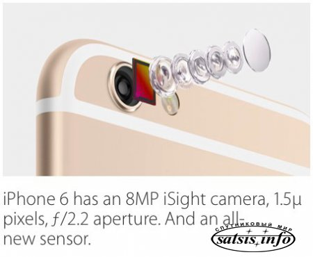 Apple бесплатно меняет бракованные камеры в iPhone 6 Plus