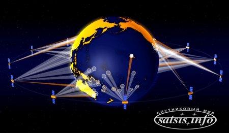 Спутники повышенной ёмкости оказывают негативное влияние на бизнес спутниковых операторов