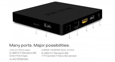 Beelink Mini MX TV Box Android 5.1 Amlogic S905 Quad-core (Обсуждение новости на сайте)