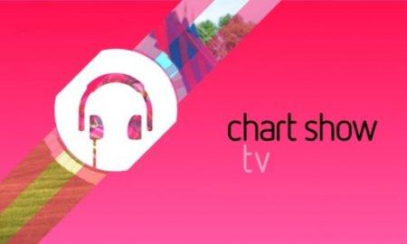 28.8°E E:ChartShow Summer и Heat Summer - летние тв каналы