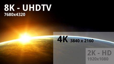 Panasonic берет олимпийскую высоту: трансляции игр в 8K